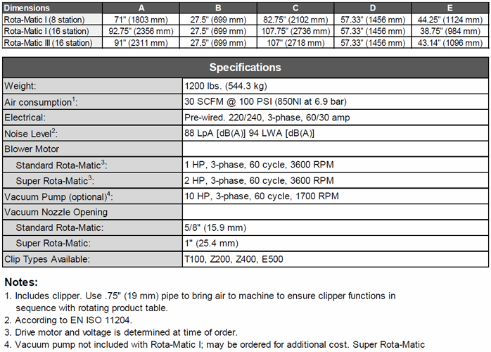 Rota_Matic Specs (English)