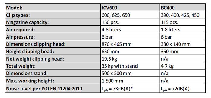 ICV600_BC400 Specs (English)